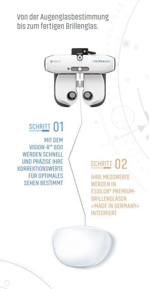 Essilor AVA Augenglasbestimmung - Brille48